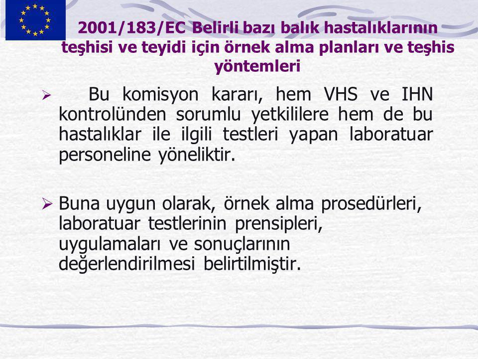2001/183/EC Belirli bazı balık hastalıklarının teşhisi ve teyidi için örnek alma planları ve teşhis yöntemleri  Bu komisyon kararı, hem VHS ve IHN ko