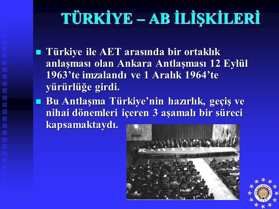 TÜRKİYE – AB İLİŞKİLERİ Türkiye ile AET arasında bir ortaklık anlaşması olan Ankara Antlaşması 12 Eylül 1963'te imzalandı ve 1 Aralık 1964'te yürürlüğ