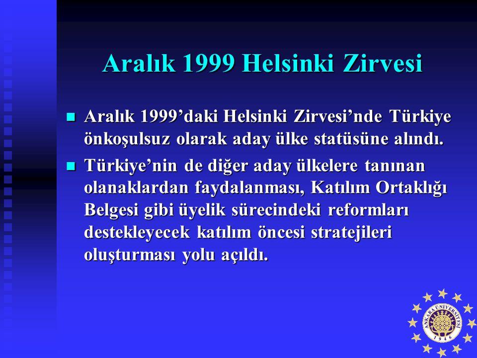 Aralık 1999 Helsinki Zirvesi Aralık 1999'daki Helsinki Zirvesi'nde Türkiye önkoşulsuz olarak aday ülke statüsüne alındı. Aralık 1999'daki Helsinki Zir