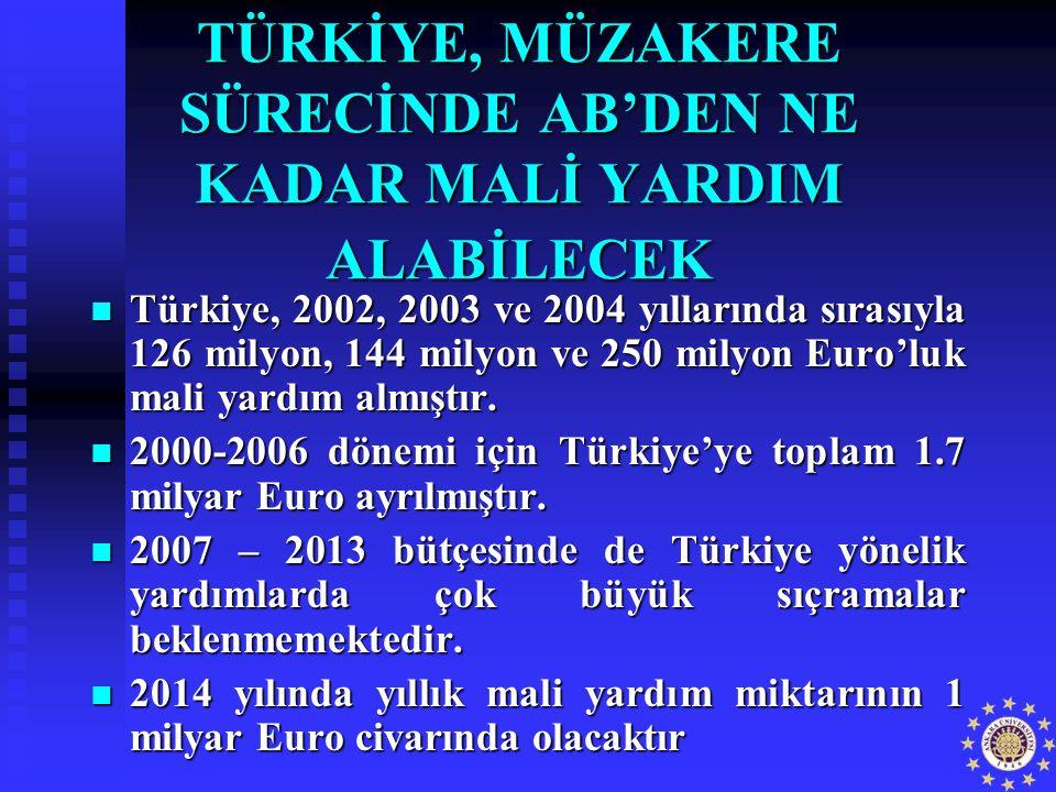 TÜRKİYE, MÜZAKERE SÜRECİNDE AB'DEN NE KADAR MALİ YARDIM ALABİLECEK Türkiye, 2002, 2003 ve 2004 yıllarında sırasıyla 126 milyon, 144 milyon ve 250 mily
