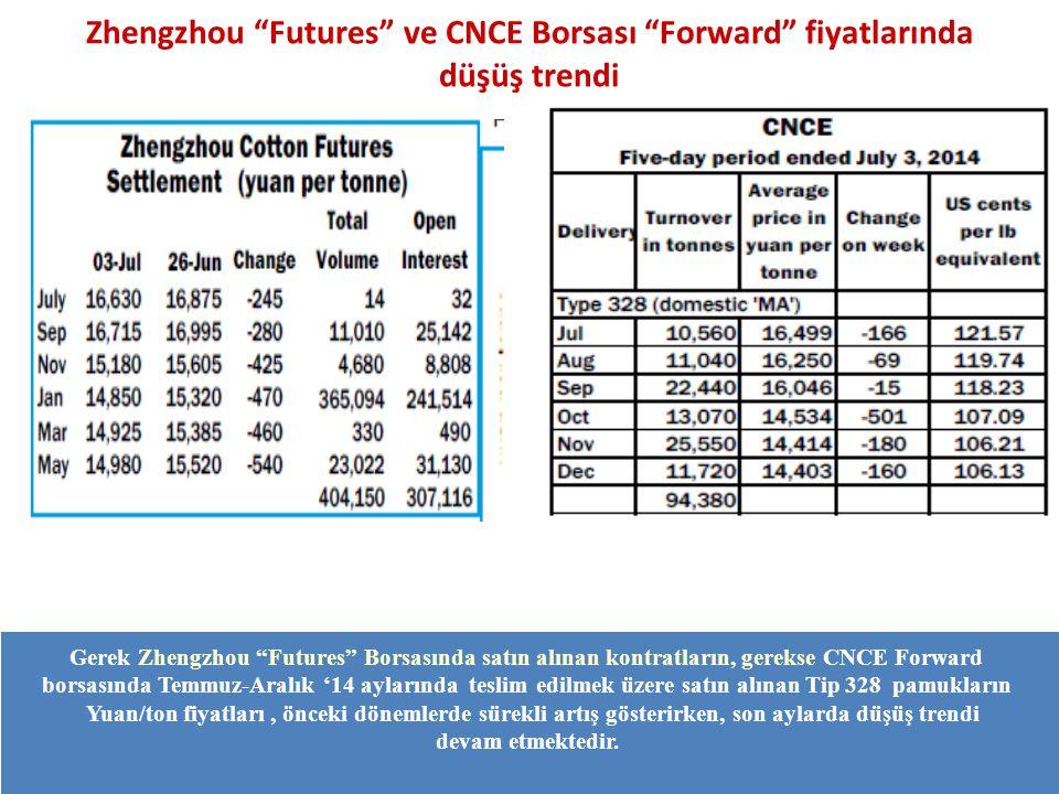 Zhengzhou Futures ve CNCE Borsası Forward fiyatlarında düşüş trendi Gerek Zhengzhou Futures Borsasında satın alınan kontratların, gerekse CNCE Forward borsasında Temmuz-Aralık '14 aylarında teslim edilmek üzere satın alınan Tip 328 pamukların Yuan/ton fiyatları, önceki dönemlerde sürekli artış gösterirken, son aylarda düşüş trendi devam etmektedir.