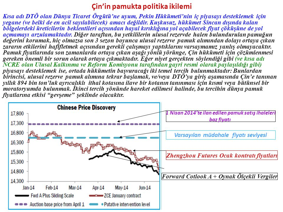 Çin'in pamukta politika ikilemi Kısa adı DTÖ olan Dünya Ticaret Örgütü'ne uyum, Pekin Hükümeti'nin iç piyasayı desteklemek için yegane (ve belki de en acil sayılabilecek) amacı değildir.