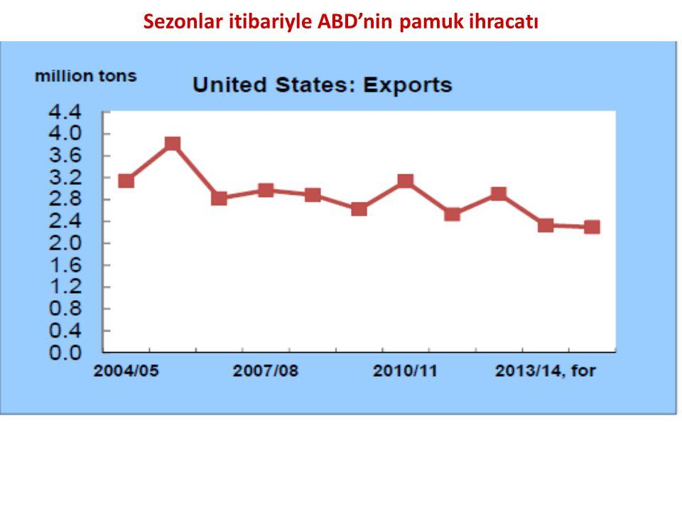 Sezonlar itibariyle ABD'nin pamuk ihracatı