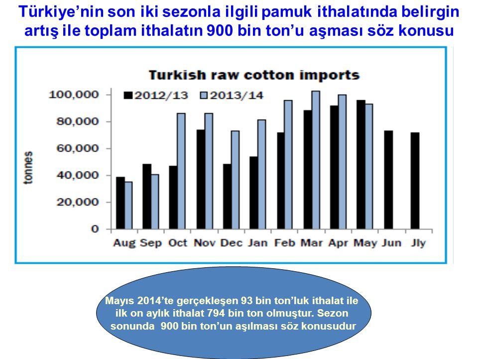 Türkiye'nin son iki sezonla ilgili pamuk ithalatında belirgin artış ile toplam ithalatın 900 bin ton'u aşması söz konusu Mayıs 2014'te gerçekleşen 93 bin ton'luk ithalat ile ilk on aylık ithalat 794 bin ton olmuştur.