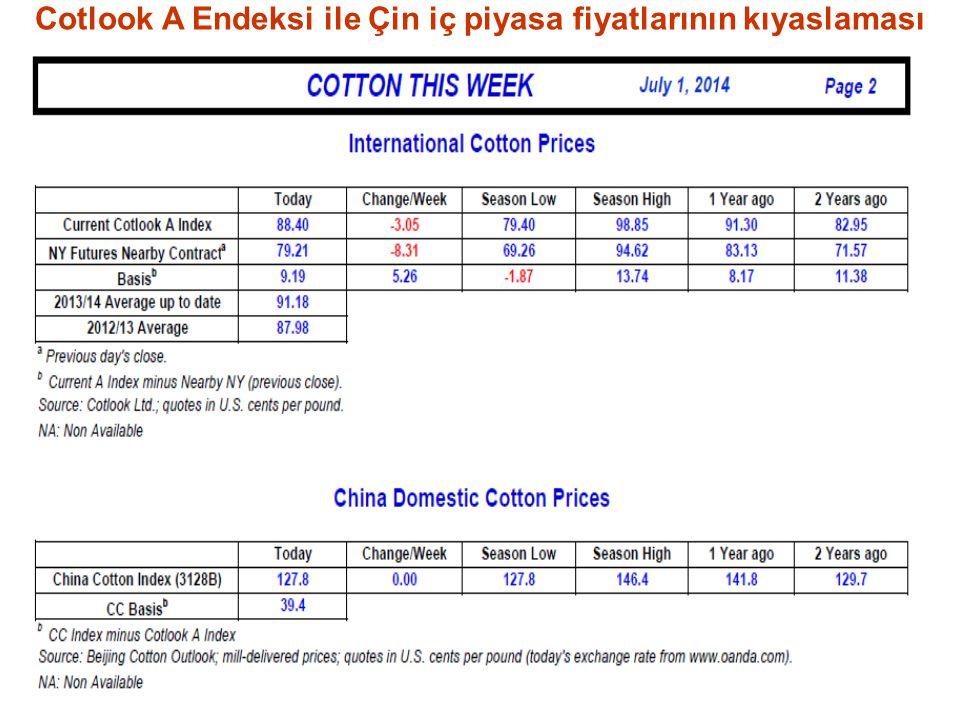 Cotlook A Endeksi ile Çin iç piyasa fiyatlarının kıyaslaması