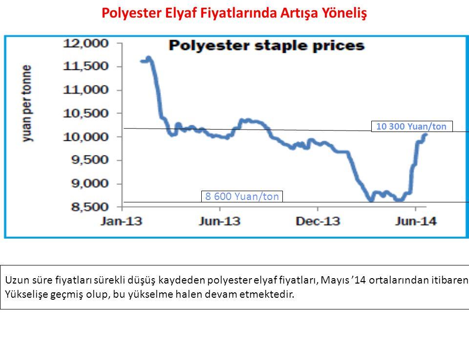 Polyester Elyaf Fiyatlarında Artışa Yöneliş Uzun süre fiyatları sürekli düşüş kaydeden polyester elyaf fiyatları, Mayıs '14 ortalarından itibaren Yükselişe geçmiş olup, bu yükselme halen devam etmektedir.