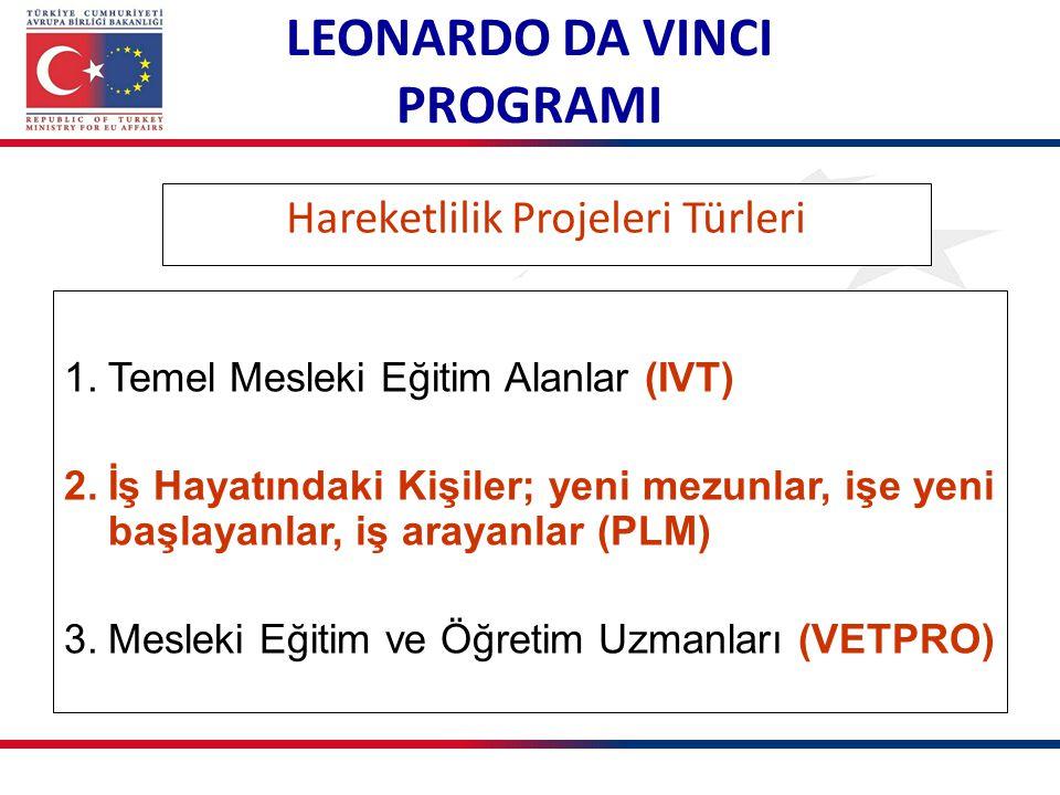 Hareketlilik Projeleri Türleri 1.Temel Mesleki Eğitim Alanlar (IVT) 2.İş Hayatındaki Kişiler; yeni mezunlar, işe yeni başlayanlar, iş arayanlar (PLM)