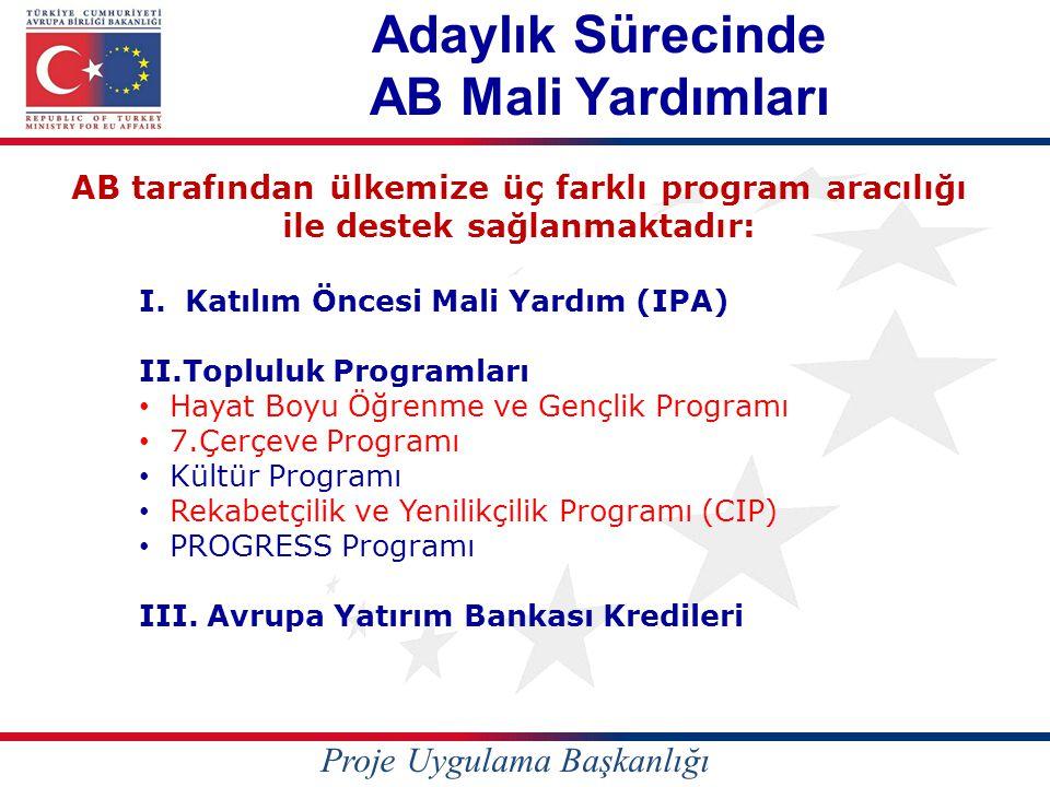 Adaylık Sürecinde AB Mali Yardımları I. Katılım Öncesi Mali Yardım (IPA) II.Topluluk Programları Hayat Boyu Öğrenme ve Gençlik Programı 7.Çerçeve Prog