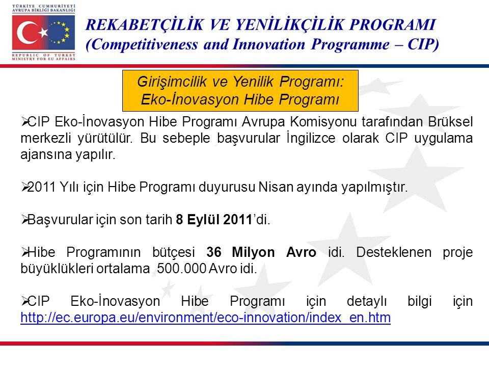 REKABETÇİLİK VE YENİLİKÇİLİK PROGRAMI (Competitiveness and Innovation Programme – CIP) Girişimcilik ve Yenilik Programı: Eko-İnovasyon Hibe Programı 