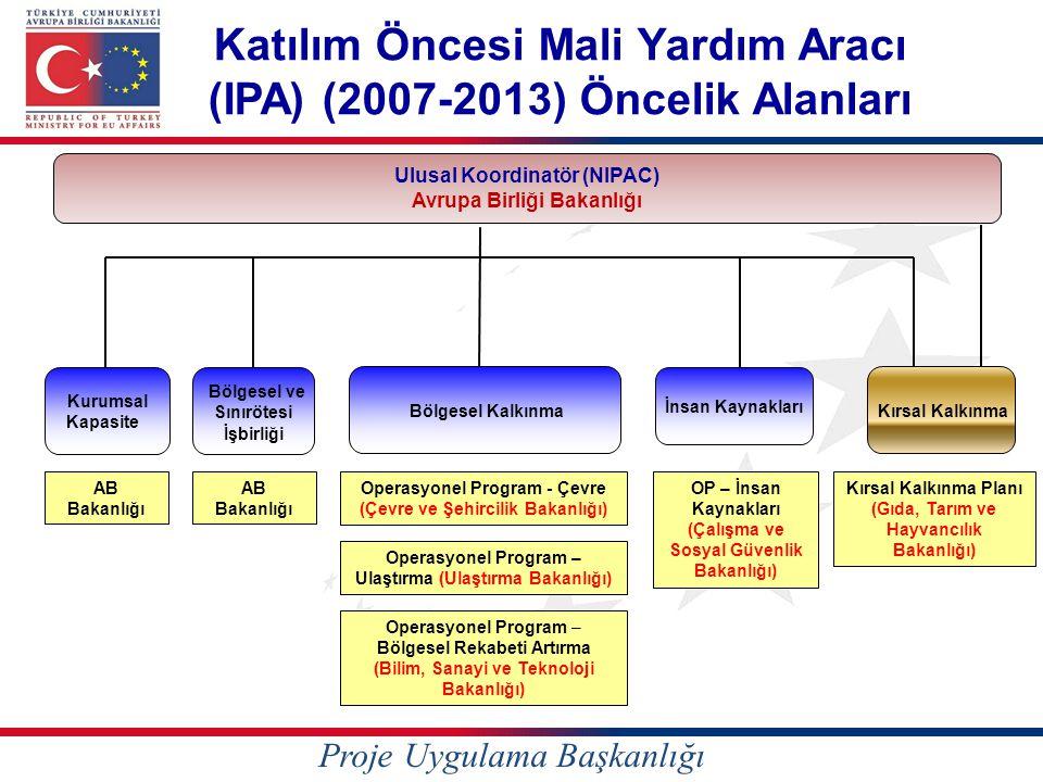 -Türkiye'de Eğitim Programlarının koordinasyon görevini ULUSAL AJANS (www.ua.gov.tr) yürütmektedir.