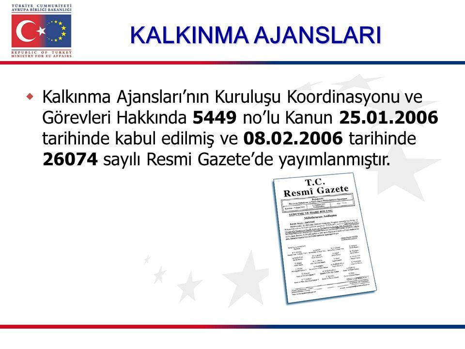 KALKINMA AJANSLARI  Kalkınma Ajansları'nın Kuruluşu Koordinasyonu ve Görevleri Hakkında 5449 no'lu Kanun 25.01.2006 tarihinde kabul edilmiş ve 08.02.