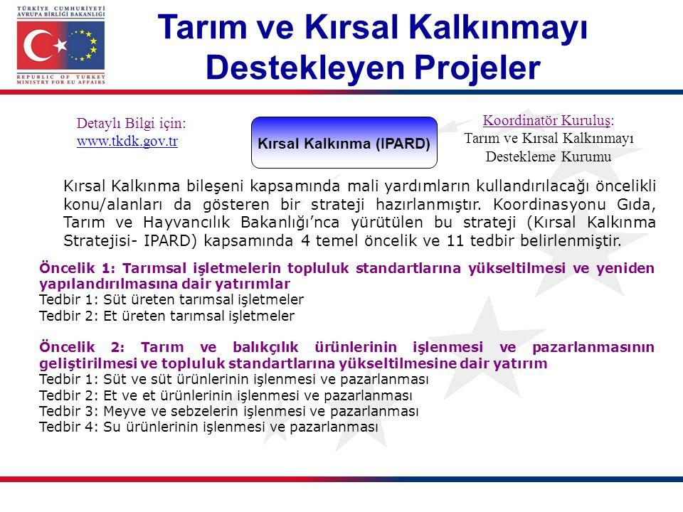 İşbirliği Özel Programı (32,3 milyar €) Fikirler Özel Programı (7,4 milyar €) Kişiyi Destekleme Programı (4,7 milyar €) Kapasiteler Özel Programı (4,2 milyar €) JRC (1,7 milyar €) JRC (nuclear) AB 7.