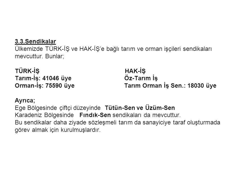 13 3.3.Sendikalar Ülkemizde TÜRK-İŞ ve HAK-İŞ'e bağlı tarım ve orman işçileri sendikaları mevcuttur. Bunlar; TÜRK-İŞ HAK-İŞ Tarım-İş: 41046 üye Öz-Tar