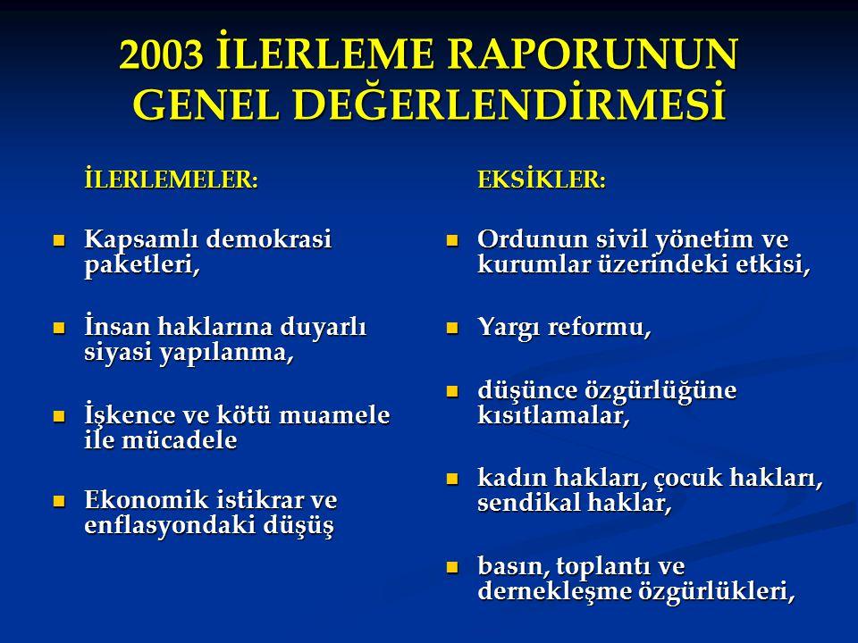 2003 İLERLEME RAPORUNUN GENEL DEĞERLENDİRMESİ İLERLEMELER: Kapsamlı demokrasi paketleri, Kapsamlı demokrasi paketleri, İnsan haklarına duyarlı siyasi
