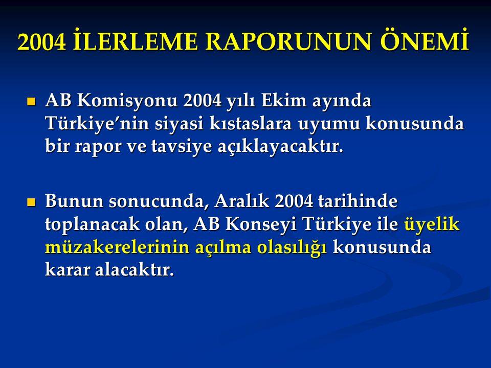2004 İLERLEME RAPORUNUN ÖNEMİ AB Komisyonu 2004 yılı Ekim ayında Türkiye'nin siyasi kıstaslara uyumu konusunda bir rapor ve tavsiye açıklayacaktır. AB