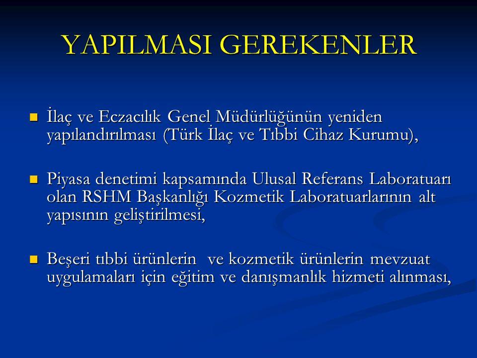 YAPILMASI GEREKENLER İlaç ve Eczacılık Genel Müdürlüğünün yeniden yapılandırılması (Türk İlaç ve Tıbbi Cihaz Kurumu), İlaç ve Eczacılık Genel Müdürlüğ