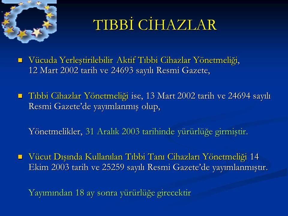 TIBBİ CİHAZLAR TIBBİ CİHAZLAR Vücuda Yerleştirilebilir Aktif Tıbbi Cihazlar Yönetmeliği, 12 Mart 2002 tarih ve 24693 sayılı Resmi Gazete, Vücuda Yerle