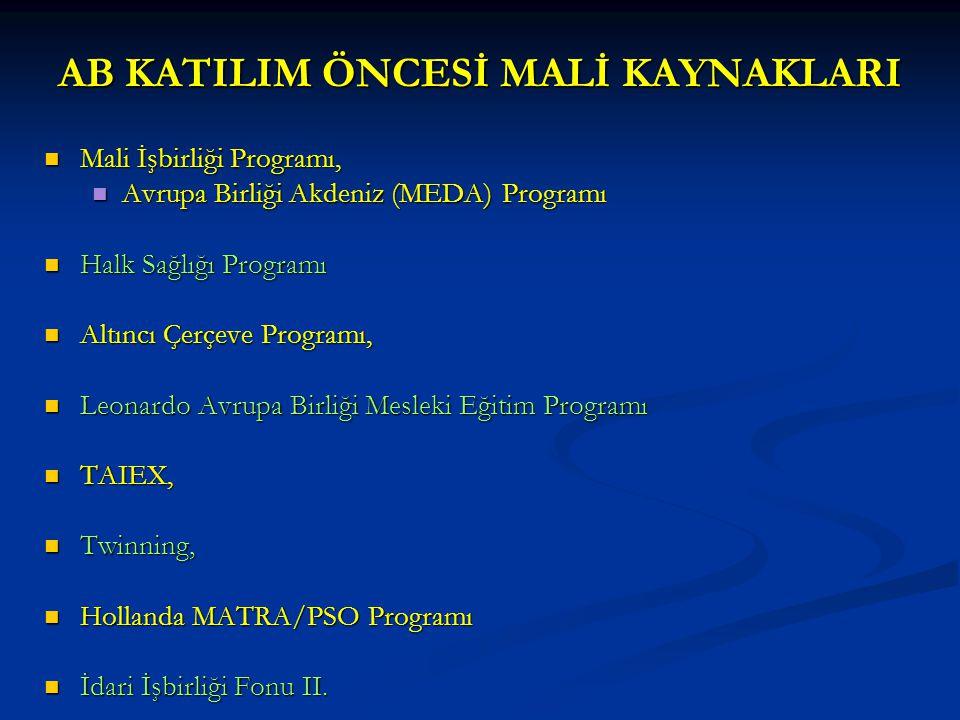 AB KATILIM ÖNCESİ MALİ KAYNAKLARI Mali İşbirliği Programı, Mali İşbirliği Programı, Avrupa Birliği Akdeniz (MEDA) Programı Avrupa Birliği Akdeniz (MED