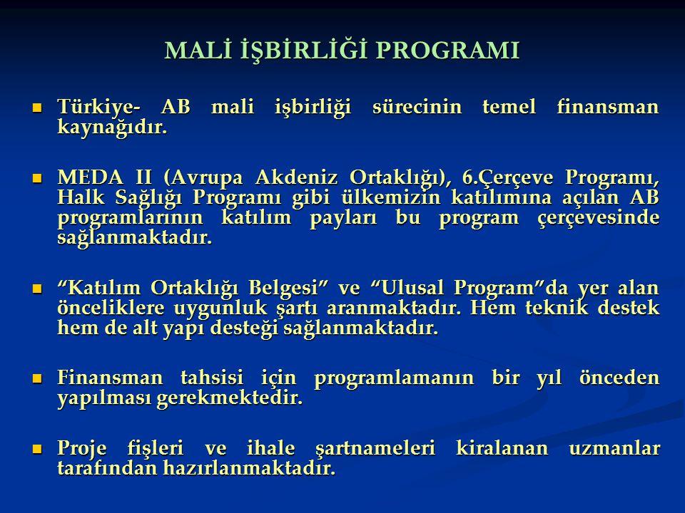 MALİ İŞBİRLİĞİ PROGRAMI Türkiye- AB mali işbirliği sürecinin temel finansman kaynağıdır. Türkiye- AB mali işbirliği sürecinin temel finansman kaynağıd