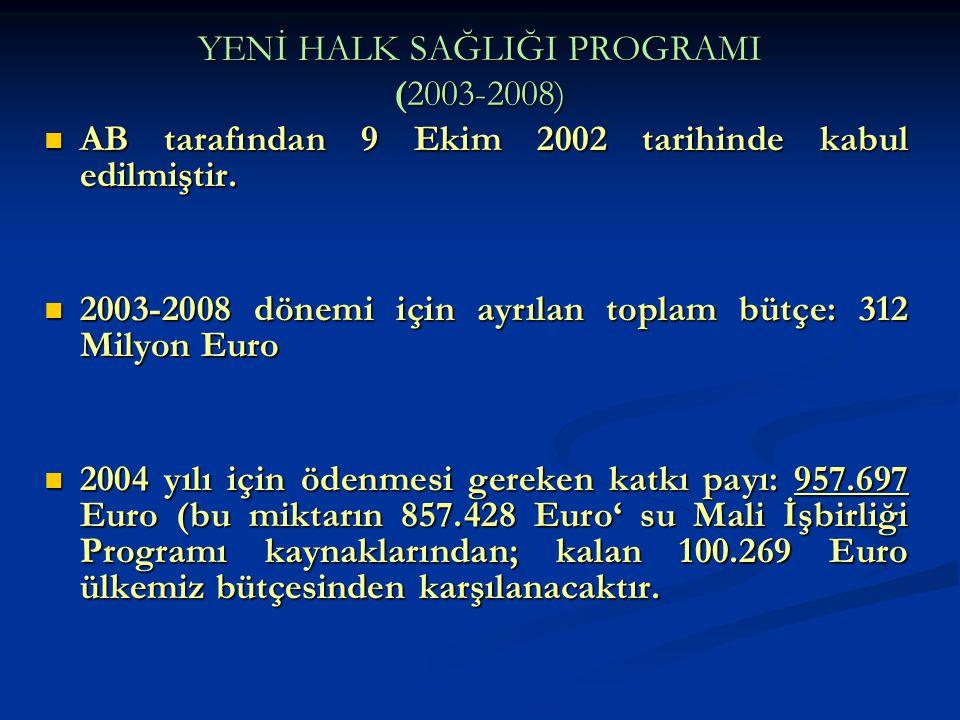 YENİ HALK SAĞLIĞI PROGRAMI (2003-2008) AB tarafından 9 Ekim 2002 tarihinde kabul edilmiştir. AB tarafından 9 Ekim 2002 tarihinde kabul edilmiştir. 200