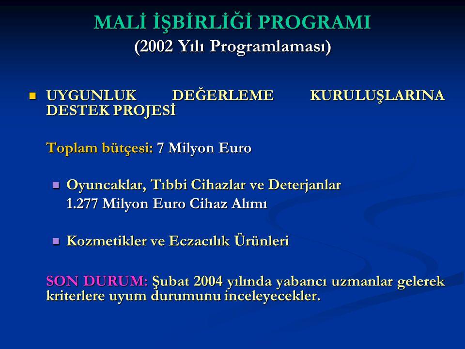 MALİ İŞBİRLİĞİ PROGRAMI (2002 Yılı Programlaması) UYGUNLUK DEĞERLEME KURULUŞLARINA DESTEK PROJESİ UYGUNLUK DEĞERLEME KURULUŞLARINA DESTEK PROJESİ Topl