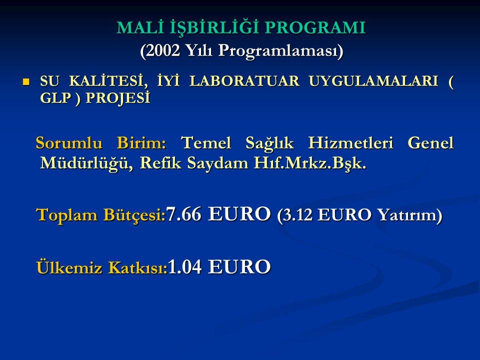 MALİ İŞBİRLİĞİ PROGRAMI (2002 Yılı Programlaması) SU KALİTESİ, İYİ LABORATUAR UYGULAMALARI ( GLP ) PROJESİ SU KALİTESİ, İYİ LABORATUAR UYGULAMALARI (