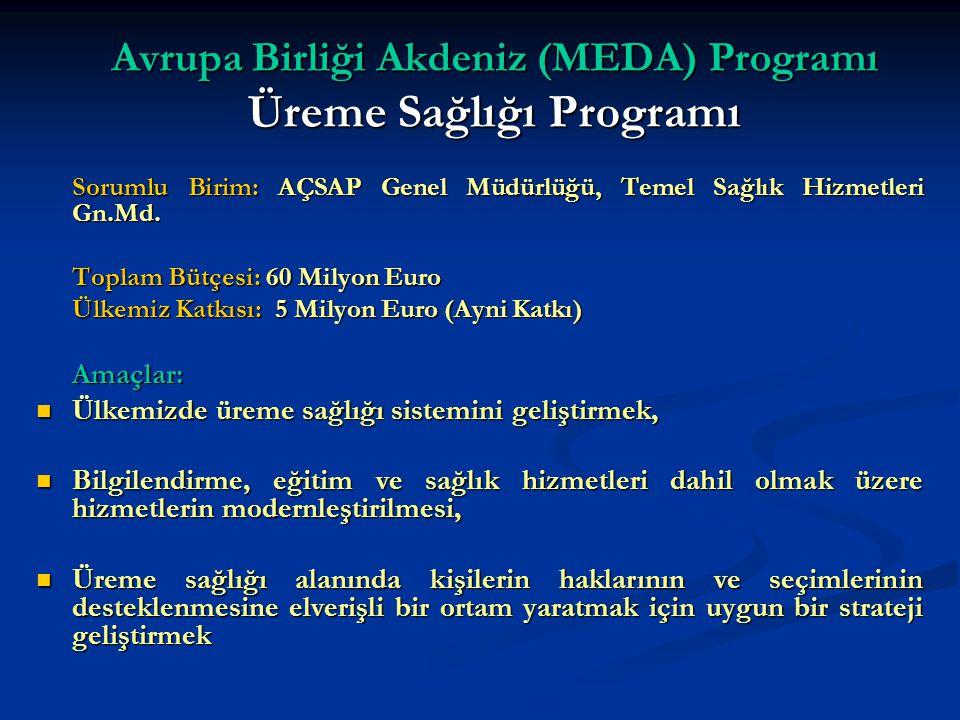 Avrupa Birliği Akdeniz (MEDA) Programı Üreme Sağlığı Programı Sorumlu Birim: AÇSAP Genel Müdürlüğü, Temel Sağlık Hizmetleri Gn.Md. Toplam Bütçesi: 60