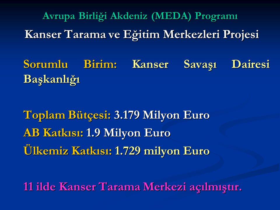 Avrupa Birliği Akdeniz (MEDA) Programı Kanser Tarama ve Eğitim Merkezleri Projesi Sorumlu Birim: Kanser Savaşı Dairesi Başkanlığı Toplam Bütçesi: 3.17