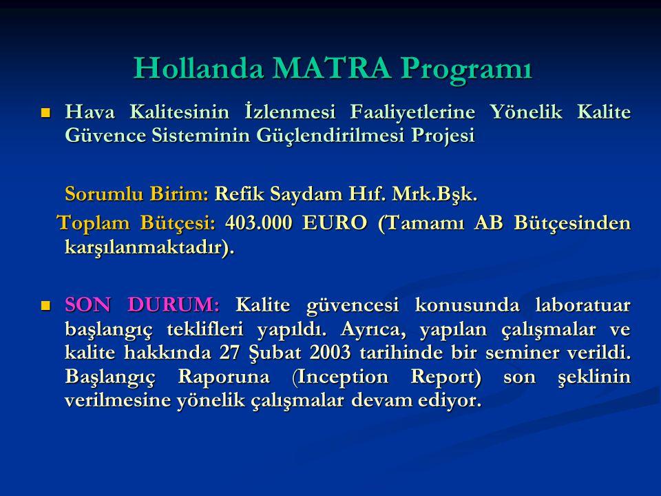 Hollanda MATRA Programı Hava Kalitesinin İzlenmesi Faaliyetlerine Yönelik Kalite Güvence Sisteminin Güçlendirilmesi Projesi Hava Kalitesinin İzlenmesi