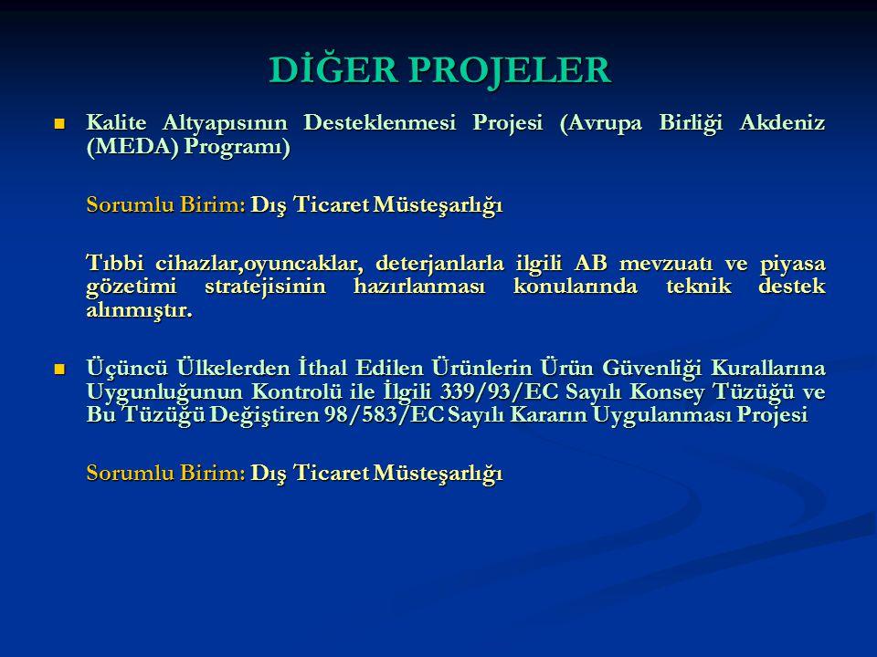 DİĞER PROJELER Kalite Altyapısının Desteklenmesi Projesi (Avrupa Birliği Akdeniz (MEDA) Programı) Kalite Altyapısının Desteklenmesi Projesi (Avrupa Bi