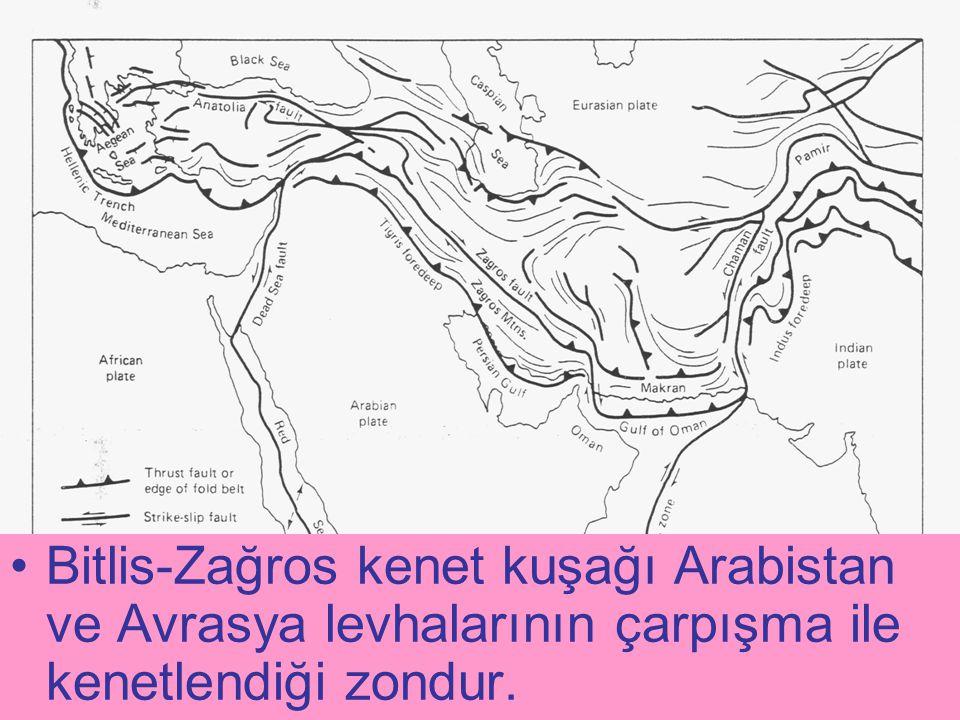NEOTEKTONİK Doç.Dr. Yaşar EREN Bitlis-Zağros kenet kuşağı Arabistan ve Avrasya levhalarının çarpışma ile kenetlendiği zondur.