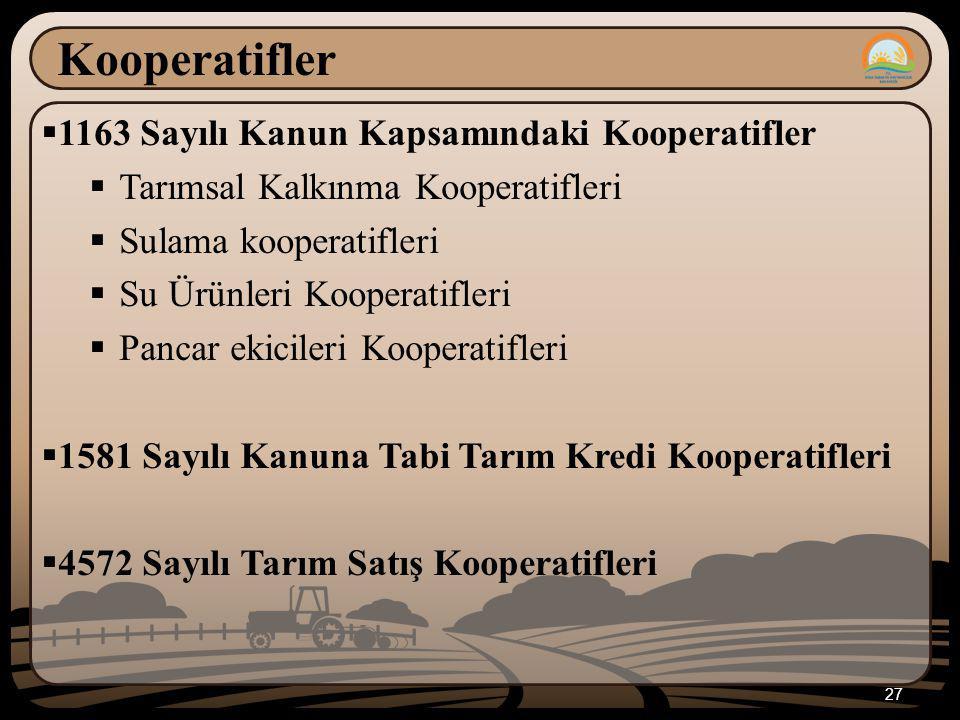 27 Kooperatifler  1163 Sayılı Kanun Kapsamındaki Kooperatifler  Tarımsal Kalkınma Kooperatifleri  Sulama kooperatifleri  Su Ürünleri Kooperatifleri  Pancar ekicileri Kooperatifleri  1581 Sayılı Kanuna Tabi Tarım Kredi Kooperatifleri  4572 Sayılı Tarım Satış Kooperatifleri