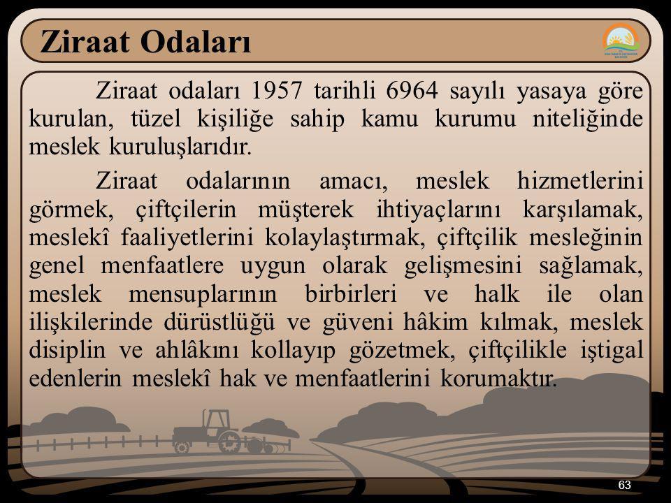 63 Ziraat Odaları Ziraat odaları 1957 tarihli 6964 sayılı yasaya göre kurulan, tüzel kişiliğe sahip kamu kurumu niteliğinde meslek kuruluşlarıdır.