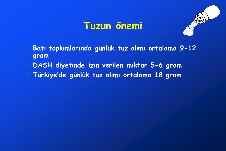 Tuzun önemi Batı toplumlarında günlük tuz alımı ortalama 9-12 gram DASH diyetinde izin verilen miktar 5-6 gram Türkiye'de günlük tuz alımı ortalama 18