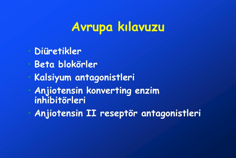 Avrupa kılavuzu Diüretikler Beta blokörler Kalsiyum antagonistleri Anjiotensin konverting enzim inhibitörleri Anjiotensin II reseptör antagonistleri