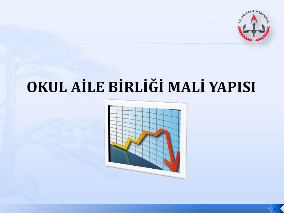 45 Türk Medeni Kanunun bu açık hükmünden hareket edildiğinde, Okul Aile Birliklerinin Kuruluşunun, kanun ve yönetmeliğin amir hükümleri doğrultusunda gerçekleştiği ve kuruluşa esas 1739 (Değişik 5257) sayılı Milli Eğitim Temel Kanununun 16.maddesi ile bu kanuna dayalı olarak çıkarılan ve 31.05.2005 tarih ve 25831 sayılı Resmi Gazetede yayınlanarak yürürlüğe giren Milli Eğitim Bakanlığı Okul Aile Birlikleri Yönetmeliğinde, birliğin Özel Hukuk Tüzel Kişiliği veya Kamu Tüzel Kişiliği olduğu yönünde bir hüküm bulunmamaktadır.