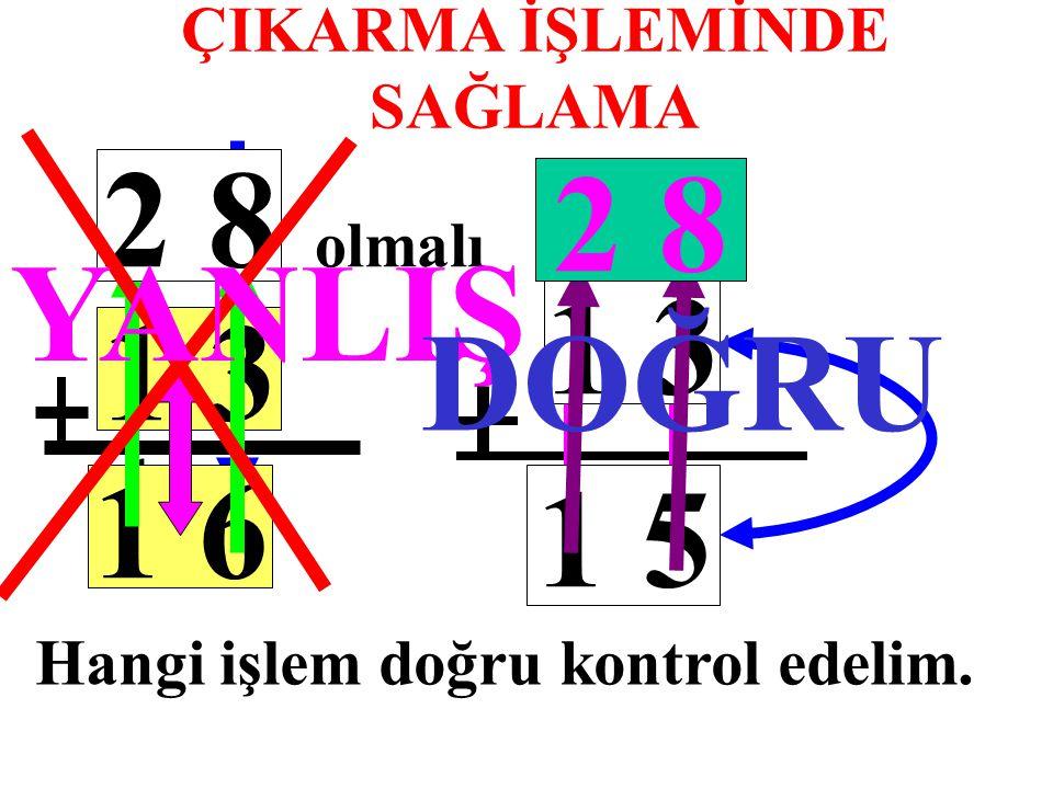 ÇIKARMA İŞLEMİNDE SAĞLAMA 2 8 1 3 6 1 2 8 1 3 51 Hangi işlem doğru kontrol edelim. 1 6 1 3 2 8 olmalı 92 2 8 YANLIŞ 1 5 1 3 2 8 8 2 DOĞRU