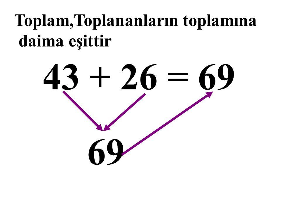 Toplam,Toplananların toplamına daima eşittir 43 + 26 = 69 69