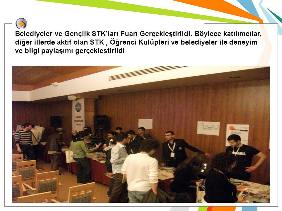 Belediyeler ve Gençlik STK'ları Fuarı Gerçekleştirildi. Böylece katılımcılar, diğer illerde aktif olan STK, Öğrenci Kulüpleri ve belediyeler ile deney