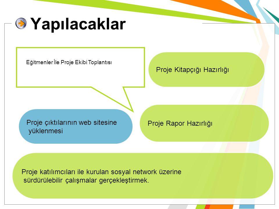 Yapılacaklar Proje çıktılarının web sitesine yüklenmesi Proje Kitapçığı Hazırlığı Proje Rapor Hazırlığı Proje katılımcıları ile kurulan sosyal network üzerine sürdürülebilir çalışmalar gerçekleştirmek.