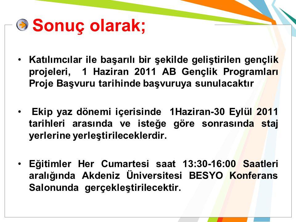 Sonuç olarak; Katılımcılar ile başarılı bir şekilde geliştirilen gençlik projeleri, 1 Haziran 2011 AB Gençlik Programları Proje Başvuru tarihinde başv