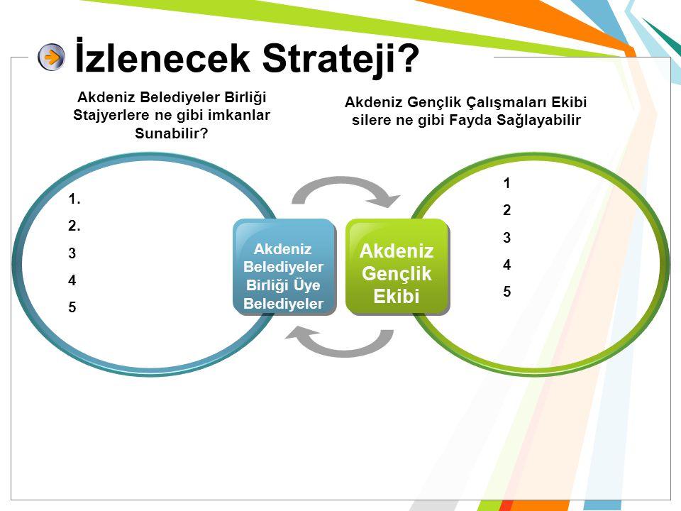 İzlenecek Strateji? Akdeniz Belediyeler Birliği Üye Belediyeler Akdeniz Gençlik Çalışmaları Ekibi silere ne gibi Fayda Sağlayabilir Akdeniz Gençlik Ek