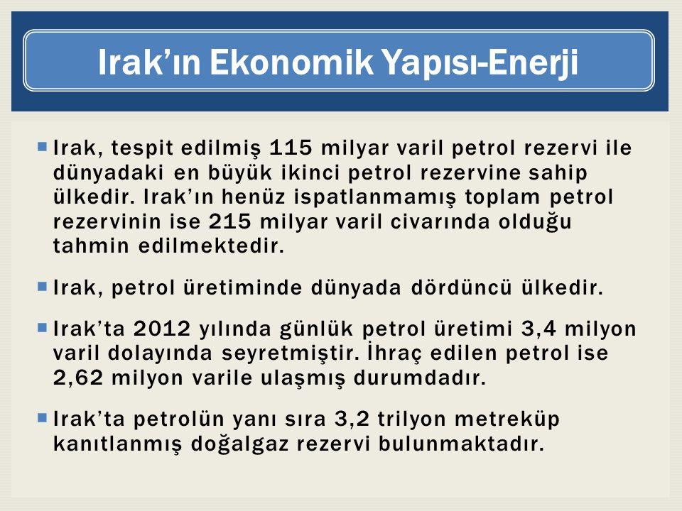  Irak, tespit edilmiş 115 milyar varil petrol rezervi ile dünyadaki en büyük ikinci petrol rezervine sahip ülkedir. Irak'ın henüz ispatlanmamış topla