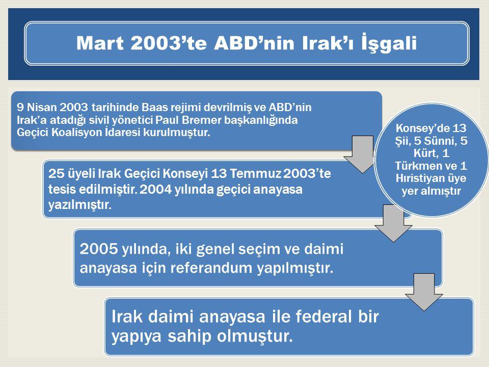 Mart 2003'te ABD'nin Irak'ı İşgali 9 Nisan 2003 tarihinde Baas rejimi devrilmiş ve ABD'nin Irak'a atadığı sivil yönetici Paul Bremer başkanlığında Geç