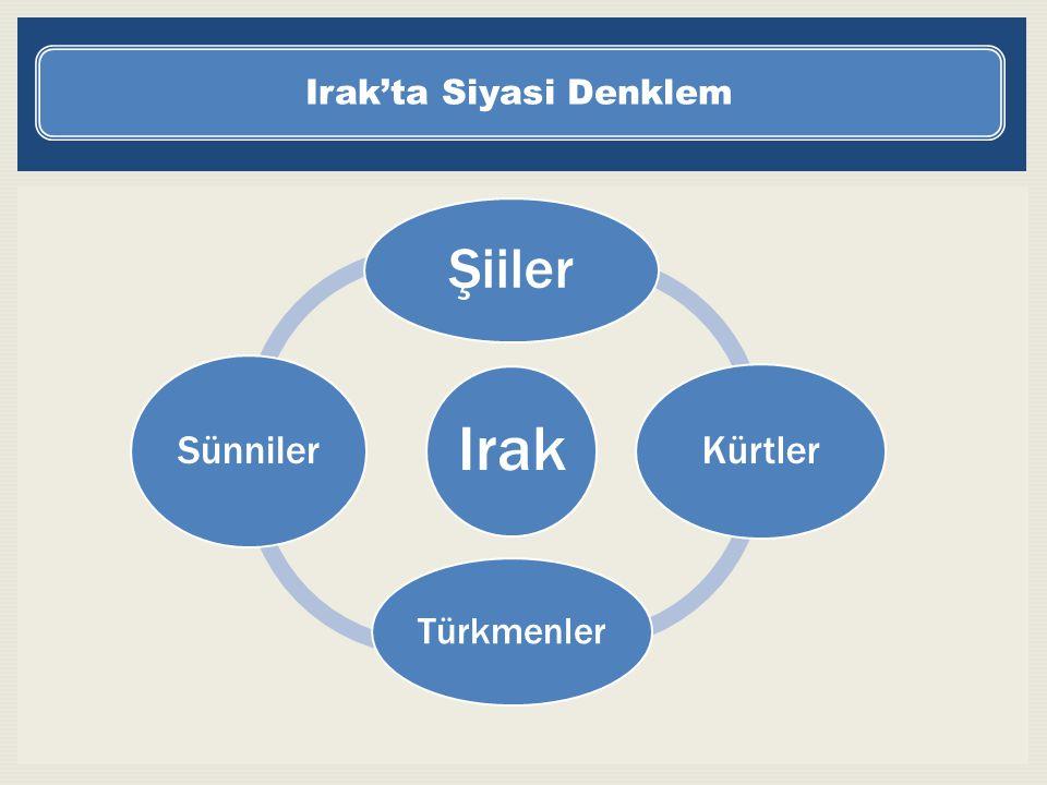 Irak'ta Siyasi Denklem Irak Şiiler Kürtler Türkmenler Sünniler