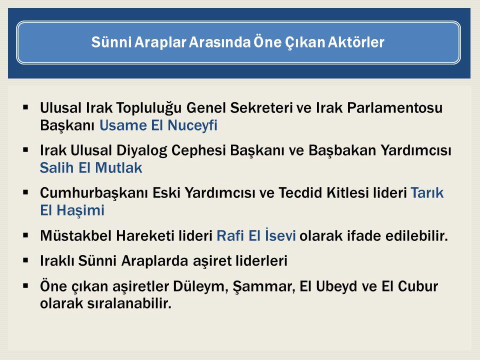  Ulusal Irak Topluluğu Genel Sekreteri ve Irak Parlamentosu Başkanı Usame El Nuceyfi  Irak Ulusal Diyalog Cephesi Başkanı ve Başbakan Yardımcısı Sal
