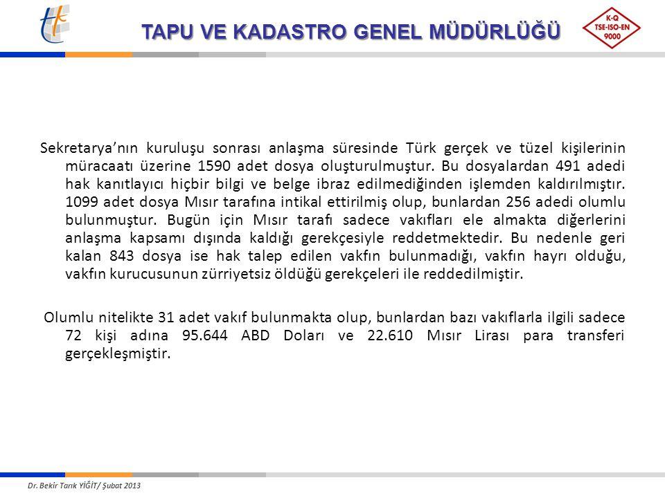 TAPU VE KADASTRO GENEL MÜDÜRLÜĞÜ Sekretarya'nın kuruluşu sonrası anlaşma süresinde Türk gerçek ve tüzel kişilerinin müracaatı üzerine 1590 adet dosya oluşturulmuştur.