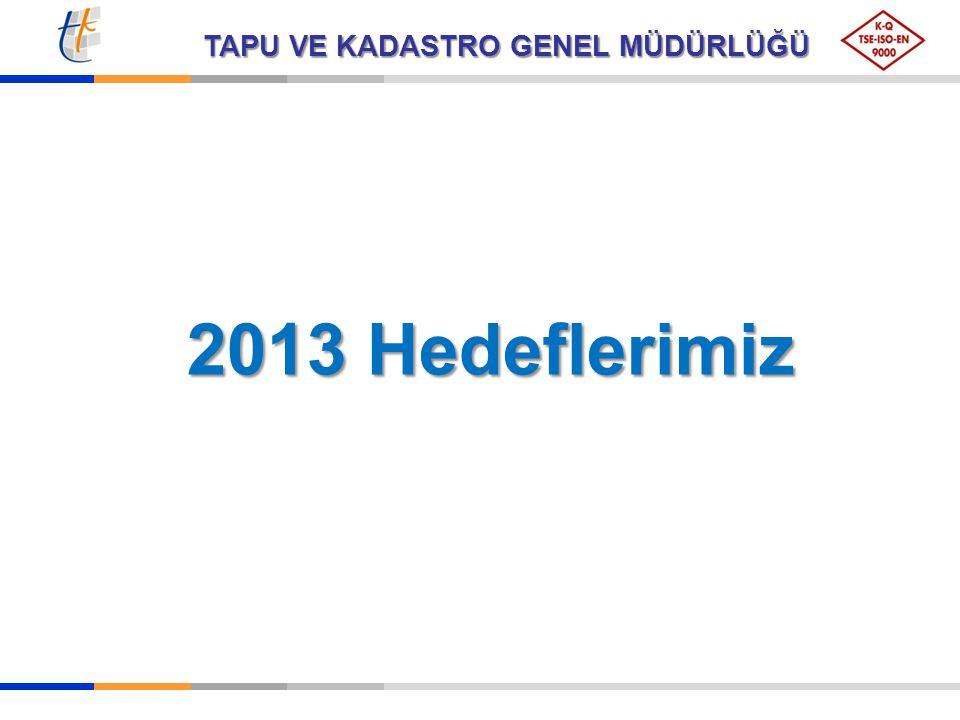 TAPU VE KADASTRO GENEL MÜDÜRLÜĞÜ 2013 Hedeflerimiz