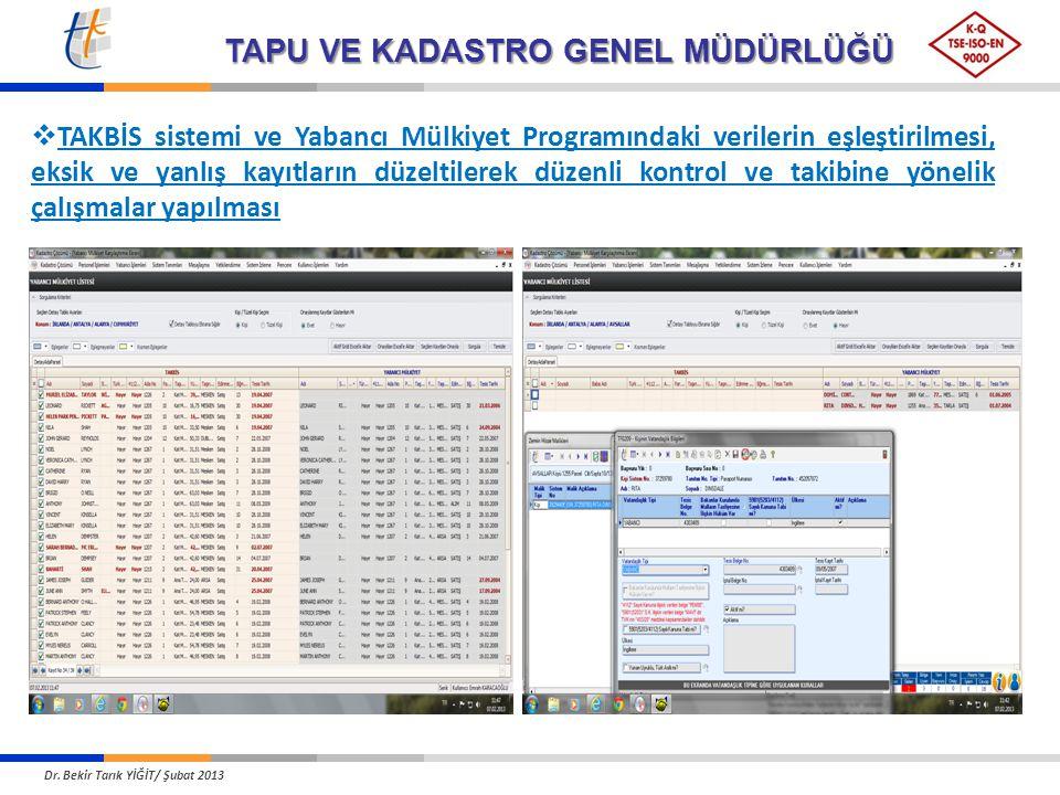 TAPU VE KADASTRO GENEL MÜDÜRLÜĞÜ  TAKBİS sistemi ve Yabancı Mülkiyet Programındaki verilerin eşleştirilmesi, eksik ve yanlış kayıtların düzeltilerek