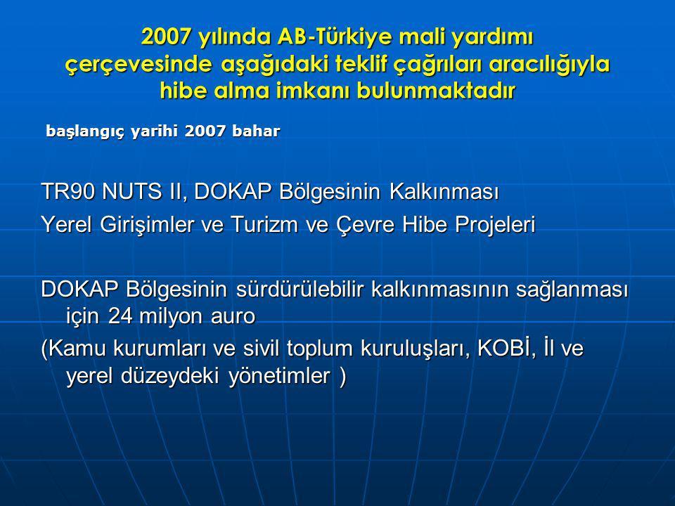 2007 yılında AB-Türkiye mali yardımı çerçevesinde aşağıdaki teklif çağrıları aracılığıyla hibe alma imkanı bulunmaktadır başlangıç yarihi 2007 bahar başlangıç yarihi 2007 bahar TR90 NUTS II, DOKAP Bölgesinin Kalkınması Yerel Girişimler ve Turizm ve Çevre Hibe Projeleri DOKAP Bölgesinin sürdürülebilir kalkınmasının sağlanması için24 milyon auro (Kamu kurumları ve sivil toplum kuruluşları, KOBİ, İl ve yerel düzeydeki yönetimler )